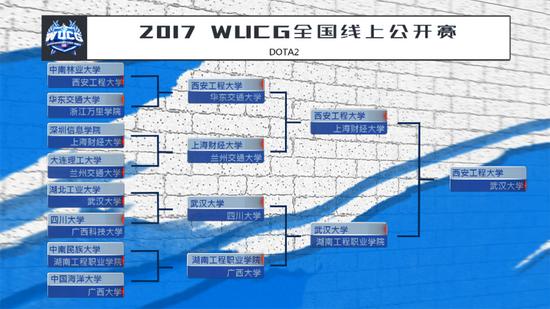 WUCG全国线上公开赛结束,中国区晋级名单全揭晓